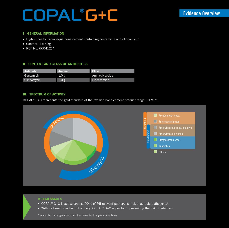 COPAL_G+C
